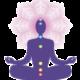 Vedic Astrology in Rohini